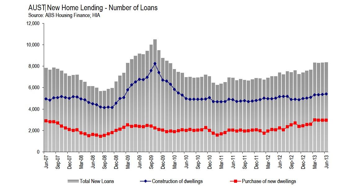 JuneFinancecomitments