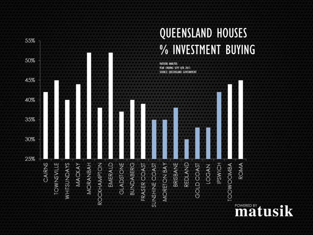 Qld-houses-investors