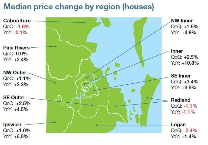 Median change in house prices Brisbane