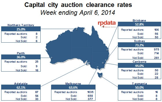 2014-04-11--clearance-rates